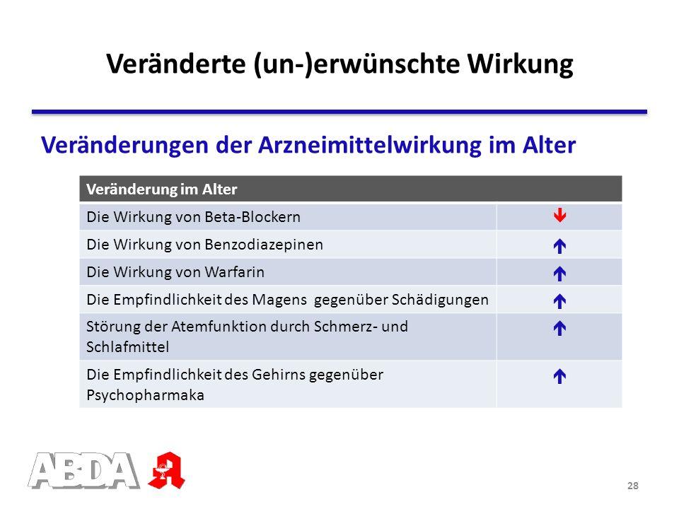 Veränderung im Alter Die Wirkung von Beta-Blockern Die Wirkung von Benzodiazepinen Die Wirkung von Warfarin Die Empfindlichkeit des Magens gegenüber S