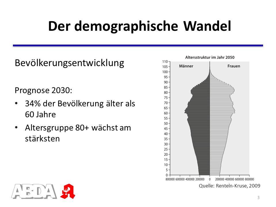 Der demographische Wandel Quelle: Renteln-Kruse, 2009 Bevölkerungsentwicklung Prognose 2030: 34% der Bevölkerung älter als 60 Jahre Altersgruppe 80+ w