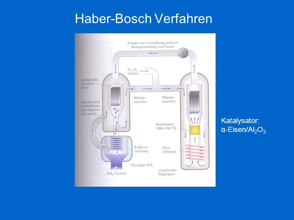 Haber-Bosch Verfahren Katalysator: α-Eisen/Al 2 O 3