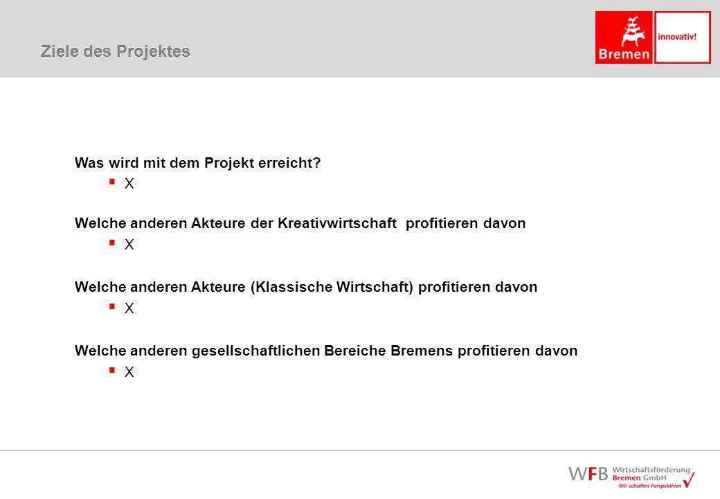 Kontakt kai.stuehrenberg@wfb-bremen.de kai.stuehrenberg@wfb-bremen.de Tel: 0421 9600325 Mobil: 0160 7082955 (bevorzugt)