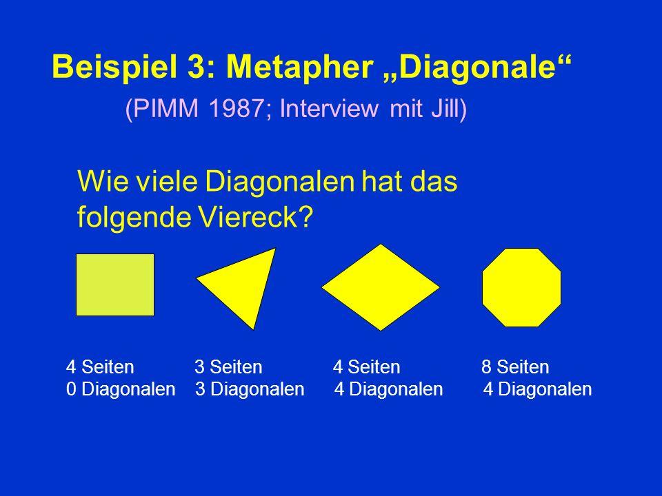 Beispiel 3: Metapher Diagonale (PIMM 1987; Interview mit Jill) Wie viele Diagonalen hat das folgende Viereck.
