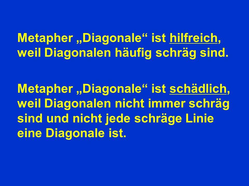 Metapher Diagonale ist hilfreich, weil Diagonalen häufig schräg sind.