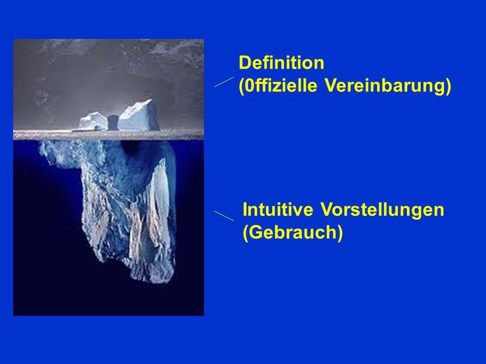 Definition (0ffizielle Vereinbarung) Intuitive Vorstellungen (Gebrauch)