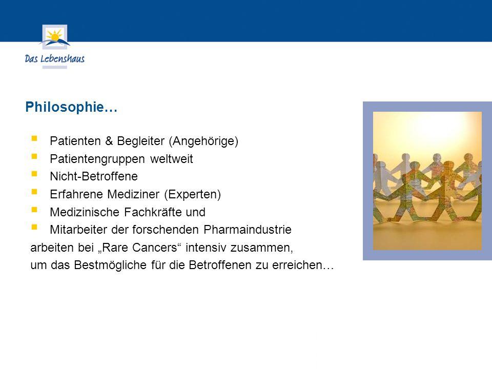 Hier steht Ihre Fußzeile Seite 10 Patienten & Begleiter (Angehörige) Patientengruppen weltweit Nicht-Betroffene Erfahrene Mediziner (Experten) Medizinische Fachkräfte und Mitarbeiter der forschenden Pharmaindustrie arbeiten bei Rare Cancers intensiv zusammen, um das Bestmögliche für die Betroffenen zu erreichen… Philosophie…
