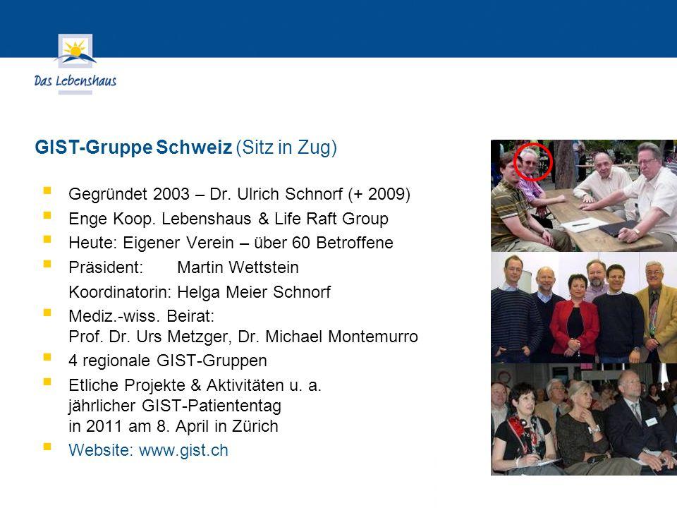 Hier steht Ihre Fußzeile Seite 12 Gegründet 2003 – Dr.