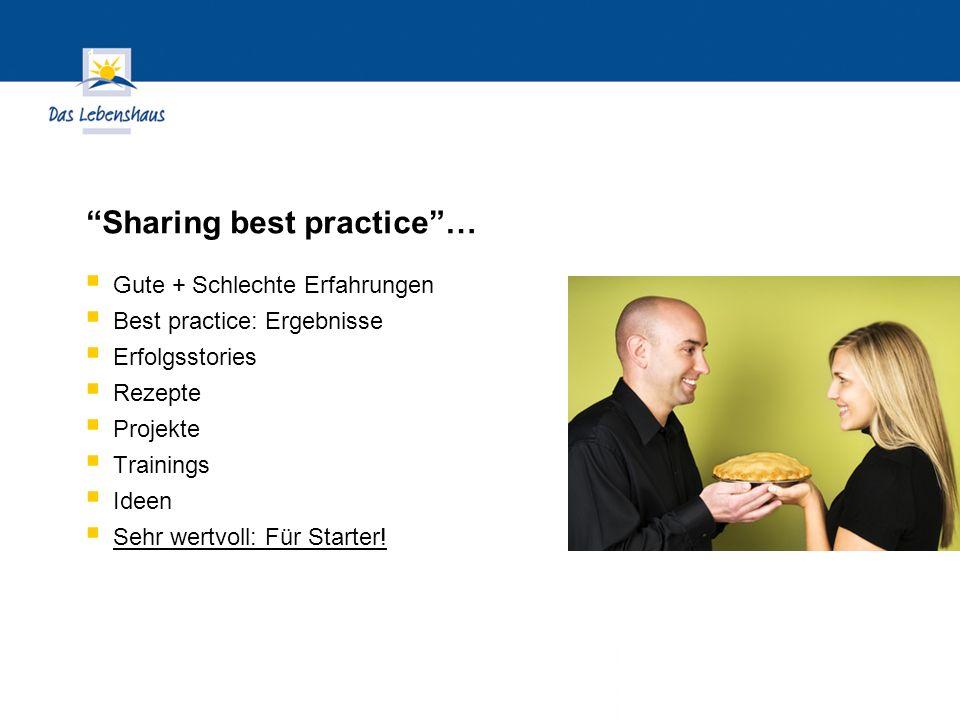 Hier steht Ihre Fußzeile Seite 20 Gute + Schlechte Erfahrungen Best practice: Ergebnisse Erfolgsstories Rezepte Projekte Trainings Ideen Sehr wertvoll: Für Starter.