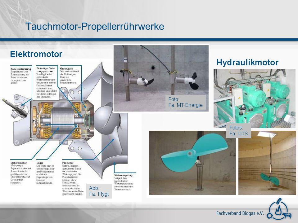 Elektromotor Foto: Fa. MT-Energie Abb.: Fa. Flygt Fotos: Fa. UTS Hydraulikmotor Tauchmotor-Propellerrührwerke