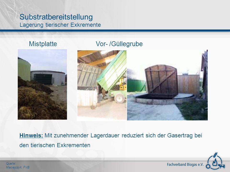 MistplatteVor- /Güllegrube Hinweis: Mit zunehmender Lagerdauer reduziert sich der Gasertrag bei den tierischen Exkrementen Quelle: Maciejczyk, FVB Sub