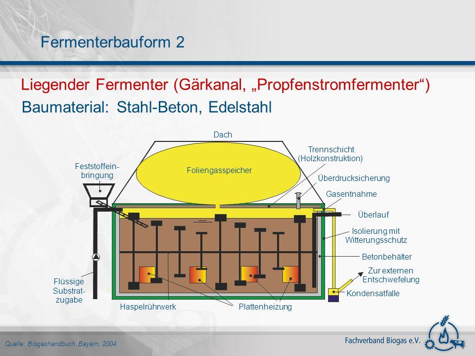 Foliengasspeicher Isolierung mit Witterungsschutz Überlauf Betonbehälter Gasentnahme Überdrucksicherung Trennschicht (Holzkonstruktion) Dach Kondensat
