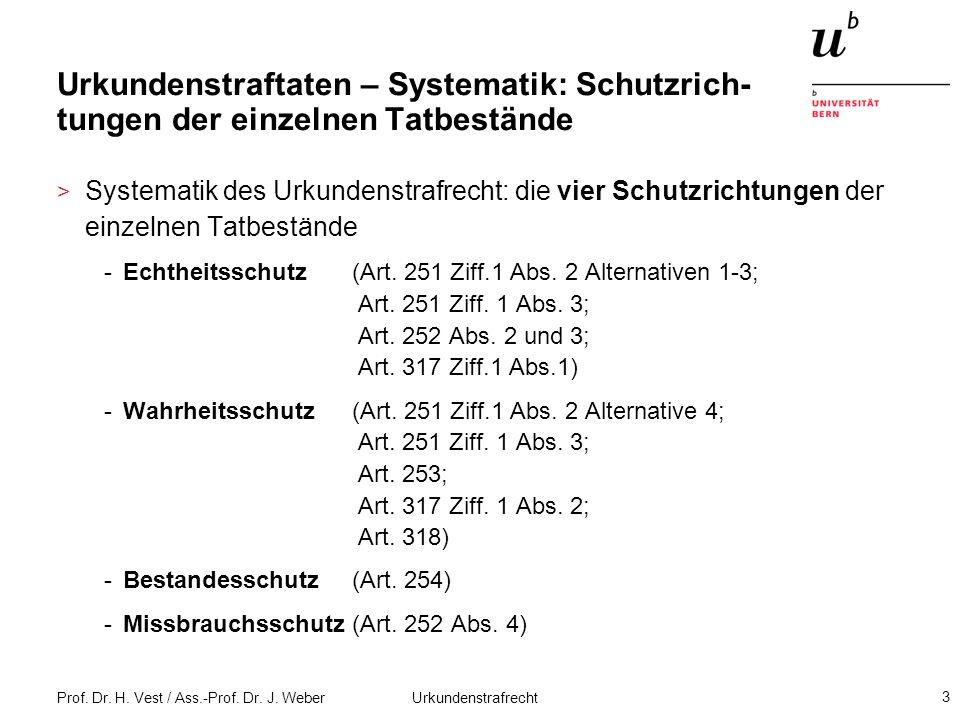 Prof. Dr. H. Vest / Ass.-Prof. Dr. J. Weber Urkundenstrafrecht 3 Urkundenstraftaten – Systematik: Schutzrich- tungen der einzelnen Tatbestände > Syste