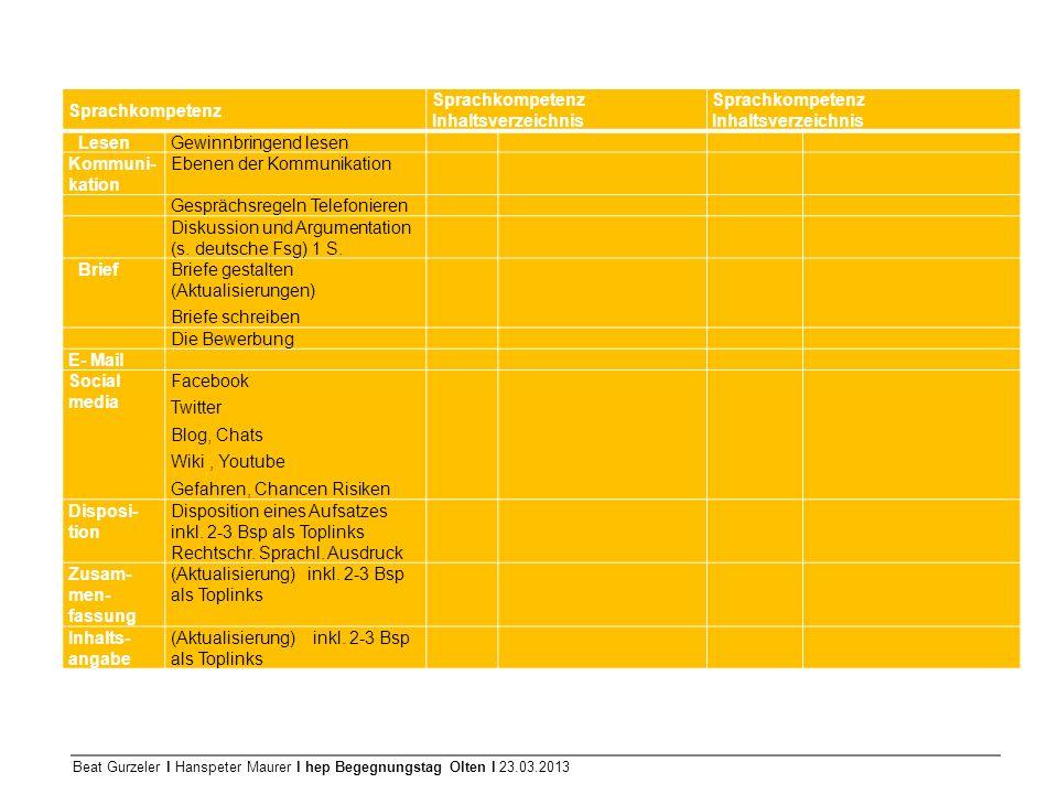 Beat Gurzeler l Hanspeter Maurer l hep Begegnungstag Olten l 23.03.2013 Sprachkompetenz Sprachkompetenz Inhaltsverzeichnis LesenGewinnbringend lesen K