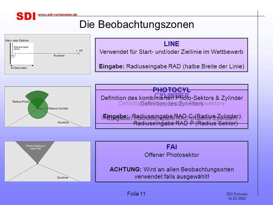 SDI SDI Schweiz 14.05.2002 www.sdi-variometer.de Folie 11 PHOTO Definition des begrenzten Photosektors Eingabe: Radiuseingabe RAD (Radius Photosektor) Die Beobachtungszonen LINE Verwendet für Start- und/oder Ziellinie im Wettbewerb Eingabe: Radiuseingabe RAD (halbe Breite der Linie) CYLINDER Definition des Zylinders Eingabe: Radiuseingabe RAD (Radius Zylinder) PHOTOCYL Definition des kombinierten Photo-Sektors & Zylinder Eingabe: Radiuseingabe RAD C (Radius Zylinder) Radiuseingabe RAD P (Radius Sektor) FAI Offener Photosektor ACHTUNG: Wird an allen Beobachtungsorten verwendet falls ausgewählt!