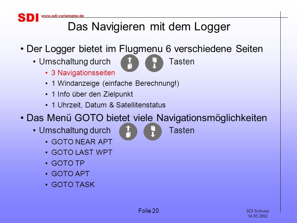 SDI SDI Schweiz 14.05.2002 www.sdi-variometer.de Folie 20 Das Navigieren mit dem Logger Der Logger bietet im Flugmenu 6 verschiedene Seiten Umschaltun