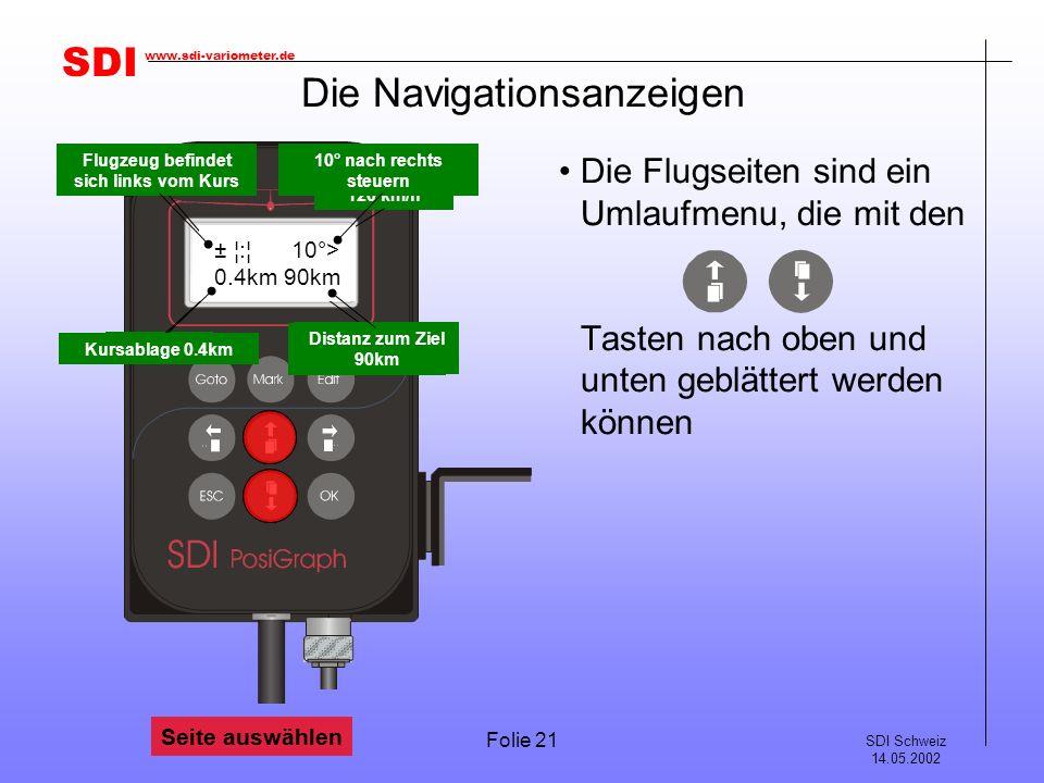 SDI SDI Schweiz 14.05.2002 www.sdi-variometer.de Folie 21 TASK TP1 SAMEDAN Die Navigationsanzeigen Die Flugseiten sind ein Umlaufmenu, die mit den Tas