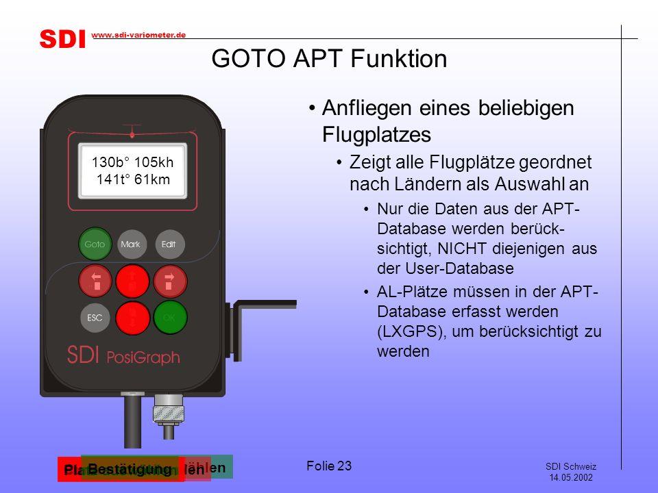SDI SDI Schweiz 14.05.2002 www.sdi-variometer.de Folie 23 GOTO APT Funktion Anfliegen eines beliebigen Flugplatzes Zeigt alle Flugplätze geordnet nach Ländern als Auswahl an Nur die Daten aus der APT- Database werden berück- sichtigt, NICHT diejenigen aus der User-Database AL-Plätze müssen in der APT- Database erfasst werden (LXGPS), um berücksichtigt zu werden 092b° 110kh 096t° 42km GOTO Menu wählen GOTO NEAR APT Funktion auswählen GOTO APT Bestätigung GOTO AUSTRIA Land auswählen GOTO SWISS Bestätigung GOTO ALPNACH Platz auswählen GOTO SAANEN Cursor schiebenPlatz auswählen GOTO SCHAFFHA GOTO SCHAENIS Bestätigung 130b° 105kh 141t° 61km