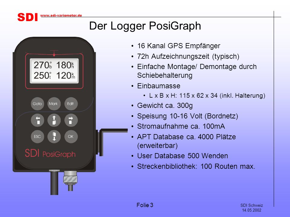 SDI SDI Schweiz 14.05.2002 www.sdi-variometer.de Folie 3 Der Logger PosiGraph 16 Kanal GPS Empfänger 72h Aufzeichnungszeit (typisch) Einfache Montage/