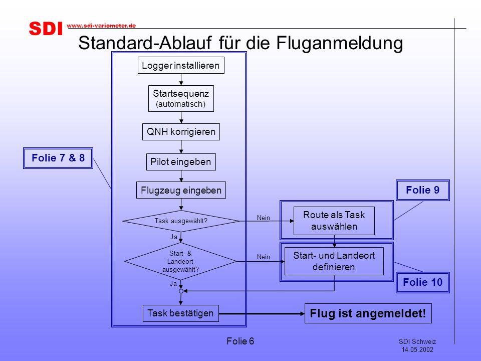 SDI SDI Schweiz 14.05.2002 www.sdi-variometer.de Folie 27 Bemerkungen zum Datentransfer mit LXFAI Einlesen von Turnpoints & Routen Daten sind im *.DA4 Format gespeichert Alle TPs & Routen die im Logger geladen sind, werden überschrieben Die GPS Aufzeichnungen gehen NICHT verloren Piloten & Flugzeugdaten gehen NICHT verloren Auslesen der GPS Aufzeichnung Daten werden im *.SDI und *.IGC Format gespeichert Die gespeicherten Daten im Logger werden beim Auslesen NICHT gelöscht Die Flüge werden automatisch überschrieben, sobald der Speicherplatz aufgebraucht ist (kein Löschen durch den Benutzer möglich)