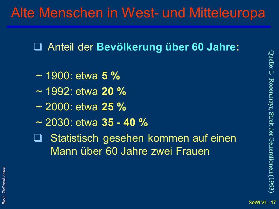 SoWi VL - 17 Barta: Zivilrecht online Alte Menschen in West- und Mitteleuropa qAnteil der Bevölkerung über 60 Jahre: ~ 1900: etwa 5 % ~ 1992: etwa 20