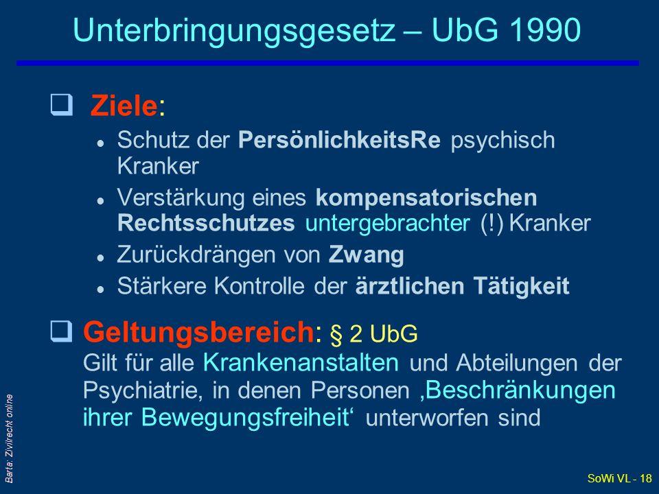 SoWi VL - 18 Barta: Zivilrecht online Unterbringungsgesetz – UbG 1990 q Ziele: l Schutz der PersönlichkeitsRe psychisch Kranker l Verstärkung eines ko