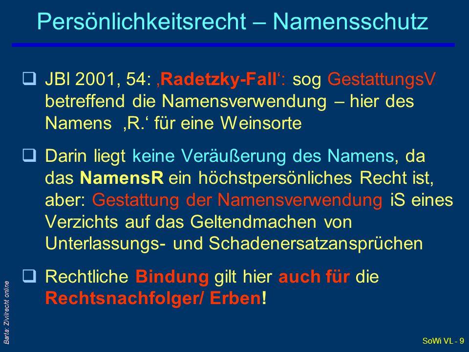 SoWi VL - 9 Barta: Zivilrecht online Persönlichkeitsrecht – Namensschutz qJBl 2001, 54: Radetzky-Fall: sog GestattungsV betreffend die Namensverwendun