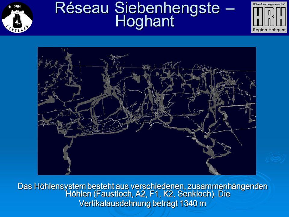 Réseau Siebenhengste – Hoghant Das Höhlensystem besteht aus verschiedenen, zusammenhängenden Höhlen (Faustloch, A2, F1, K2, Senkloch). Die Vertikalaus