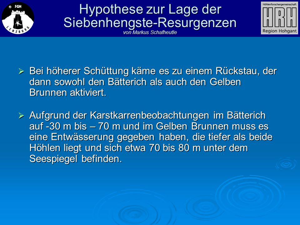 Hypothese zur Lage der Siebenhengste-Resurgenzen von Markus Schafheutle Bei höherer Schüttung käme es zu einem Rückstau, der dann sowohl den Bätterich
