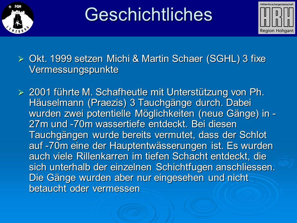 Okt. 1999 setzen Michi & Martin Schaer (SGHL) 3 fixe Vermessungspunkte Okt. 1999 setzen Michi & Martin Schaer (SGHL) 3 fixe Vermessungspunkte 2001 füh