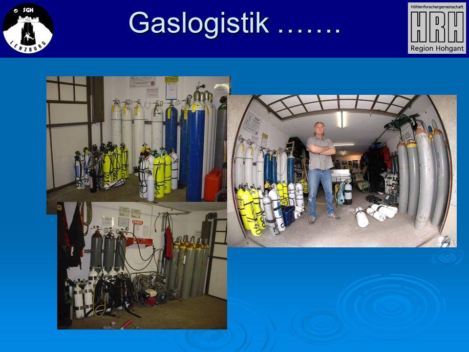 Gaslogistik …….