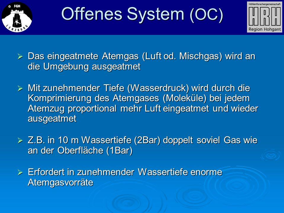 Offenes System (OC) Das eingeatmete Atemgas (Luft od. Mischgas) wird an die Umgebung ausgeatmet Das eingeatmete Atemgas (Luft od. Mischgas) wird an di