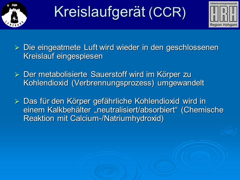 Kreislaufgerät (CCR) Die eingeatmete Luft wird wieder in den geschlossenen Kreislauf eingespiesen Die eingeatmete Luft wird wieder in den geschlossene