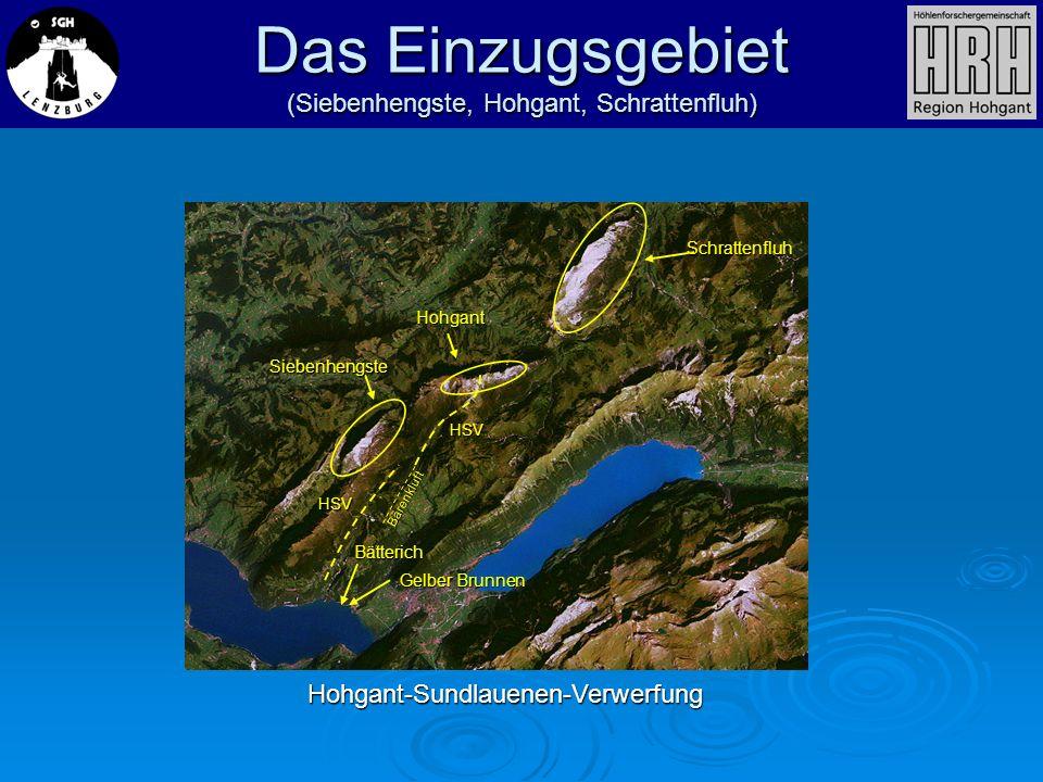 Das Einzugsgebiet (Siebenhengste, Hohgant, Schrattenfluh) Schrattenfluh Hohgant Siebenhengste Hohgant-Sundlauenen-Verwerfung HSV HSV Bärenkluft Bätter