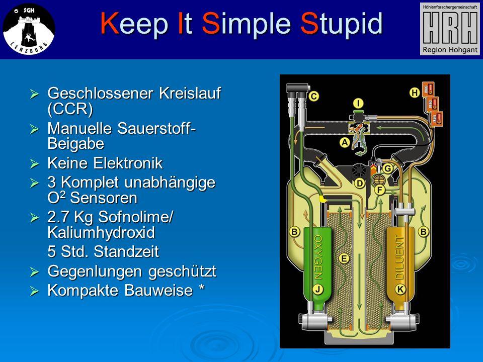 Keep It Simple Stupid Geschlossener Kreislauf (CCR) Geschlossener Kreislauf (CCR) Manuelle Sauerstoff- Beigabe Manuelle Sauerstoff- Beigabe Keine Elek
