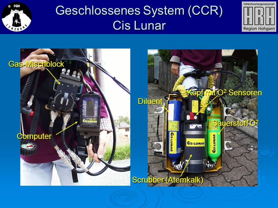 Geschlossenes System (CCR) Cis Lunar Gas-Mischblock Computer Diluent Kopf mit O 2 Sensoren Sauerstoff O 2 Scrubber (Atemkalk)