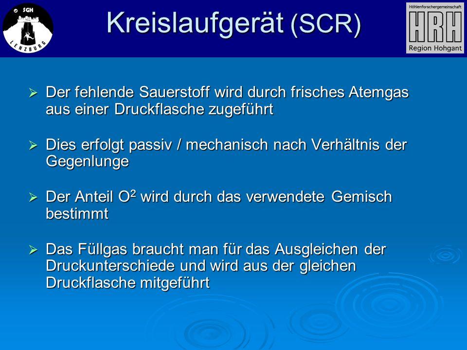 Kreislaufgerät (SCR) Der fehlende Sauerstoff wird durch frisches Atemgas aus einer Druckflasche zugeführt Der fehlende Sauerstoff wird durch frisches