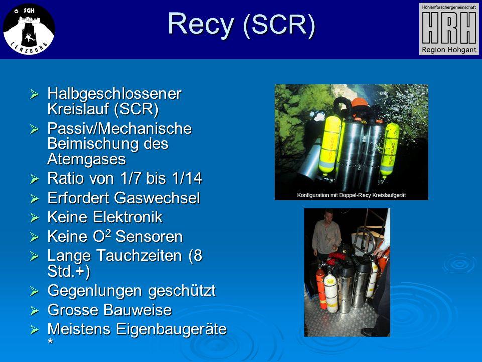 Recy (SCR) Halbgeschlossener Kreislauf (SCR) Halbgeschlossener Kreislauf (SCR) Passiv/Mechanische Beimischung des Atemgases Passiv/Mechanische Beimisc