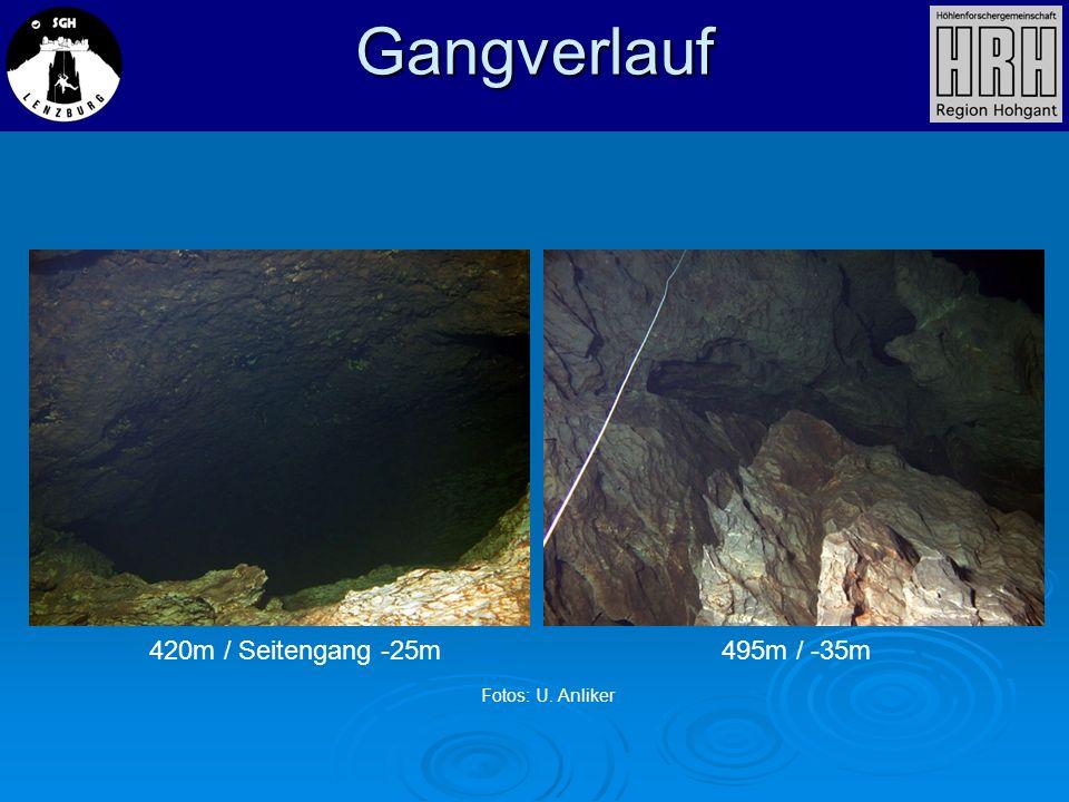 420m / Seitengang -25m495m / -35m Gangverlauf Fotos: U. Anliker