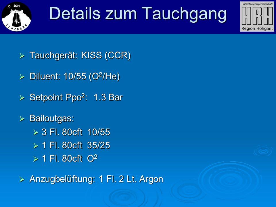 Tauchgerät: KISS (CCR) Tauchgerät: KISS (CCR) Diluent: 10/55 (O 2 /He) Diluent: 10/55 (O 2 /He) Setpoint Ppo 2 : 1.3 Bar Setpoint Ppo 2 : 1.3 Bar Bail