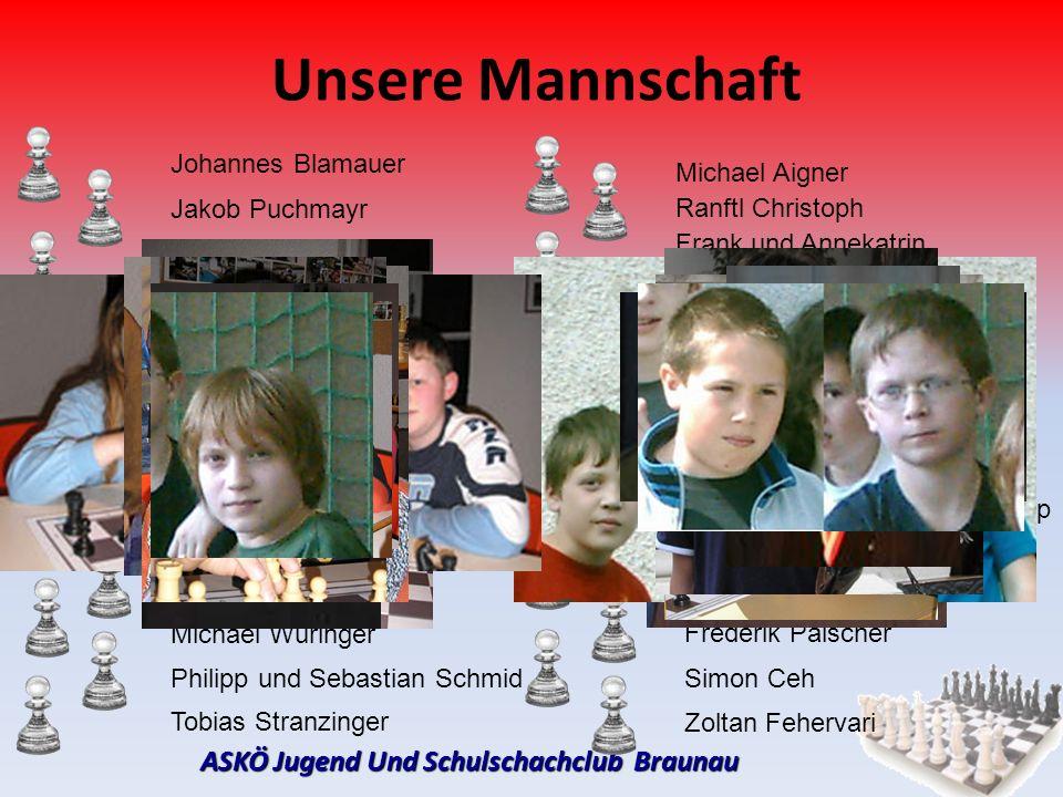 ASKÖ Jugend Und Schulschachclub Braunau Unsere Mannschaft Johannes Blamauer Jakob Puchmayr Stefan und Markus Riemelmoser Jakob und Armin Maislinger To
