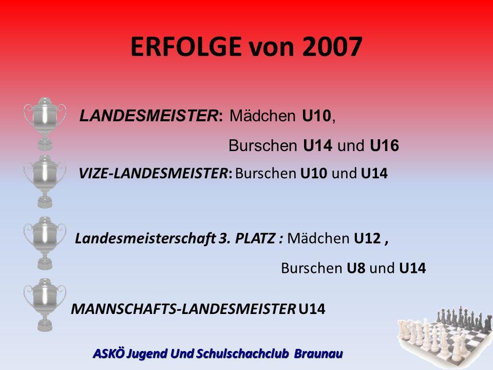 ASKÖ Jugend Und Schulschachclub Braunau ERFOLGE von 2007 VIZE-LANDESMEISTER: Burschen U10 und U14 LANDESMEISTER: Mädchen U10, Burschen U14 und U16 Lan