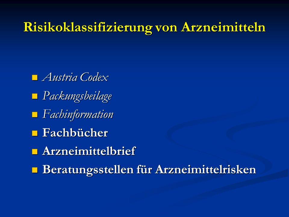 Risikoklassifizierung von Arzneimitteln Austria Codex Austria Codex Packungsbeilage Packungsbeilage Fachinformation Fachinformation Fachbücher Fachbüc