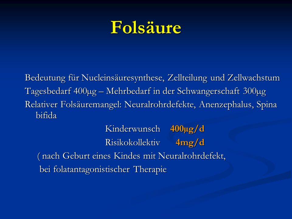 Folsäure Bedeutung für Nucleinsäuresynthese, Zellteilung und Zellwachstum Tagesbedarf 400µg – Mehrbedarf in der Schwangerschaft 300µg Relativer Folsäu