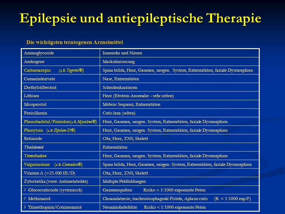 Epilepsie und antiepileptische Therapie Aminoglycoside Innenohr und Nieren AndrogeneMaskulinisierung Carbamazepin ( z.B.Tegretol®) Spina bifida, Herz,