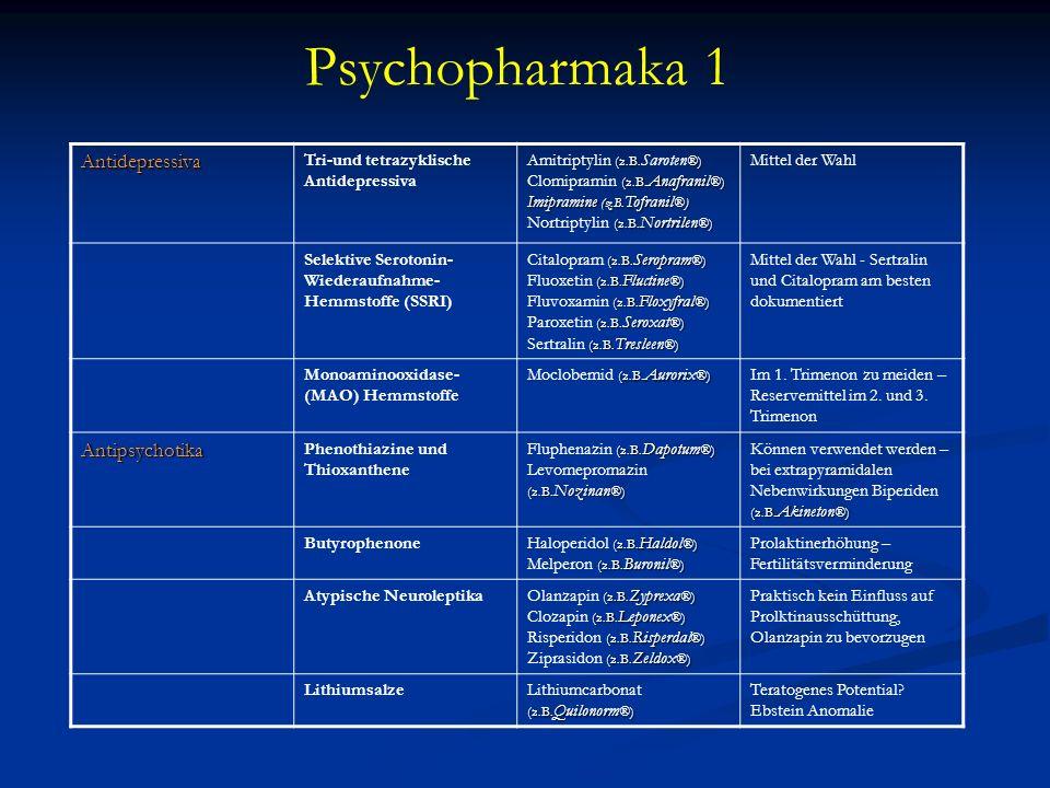 Psychopharmaka 1Antidepressiva Tri-und tetrazyklische Antidepressiva (z.B.®) (z.B. Anafranil ®) Imipramine (z.B. Tofranil ®) (z.B. Nortrilen ®) Amitri