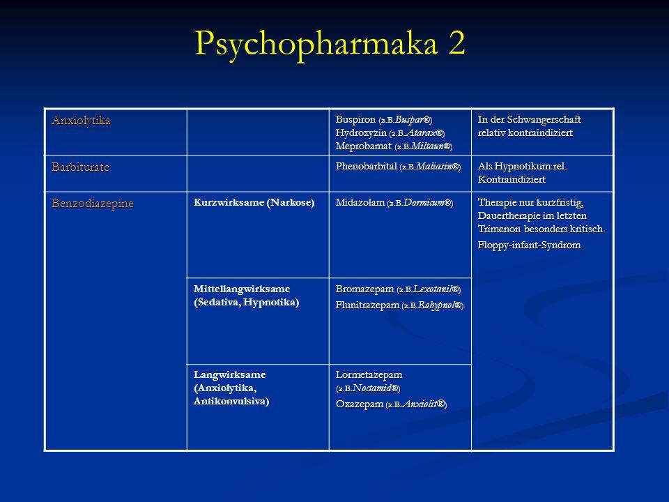 Psychopharmaka 2Anxiolytika Buspiron (z.B. Buspar ®) Hydroxyzin (z.B. Atarax ®) Meprobamat (z.B. Miltaun ®) In der Schwangerschaft relativ kontraindiz