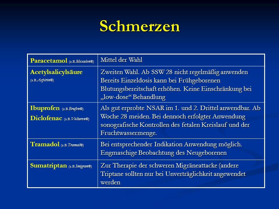 Schmerzen (z.B. Mexalen ®) Paracetamol (z.B. Mexalen ®) Mittel der Wahl Acetylsalicylsäure (z.B. Aspirin ®) Zweiten Wahl. Ab SSW 28 nicht regelmäßig a