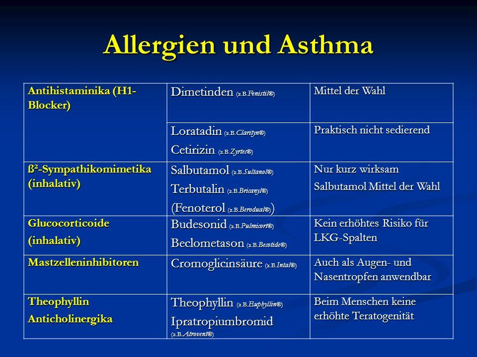 Allergien und Asthma Antihistaminika (H1- Blocker) Dimetinden (z.B. Fenistil ®) Mittel der Wahl Loratadin (z.B. Clarityn ®) Cetirizin (z.B. Zyrtec ®)