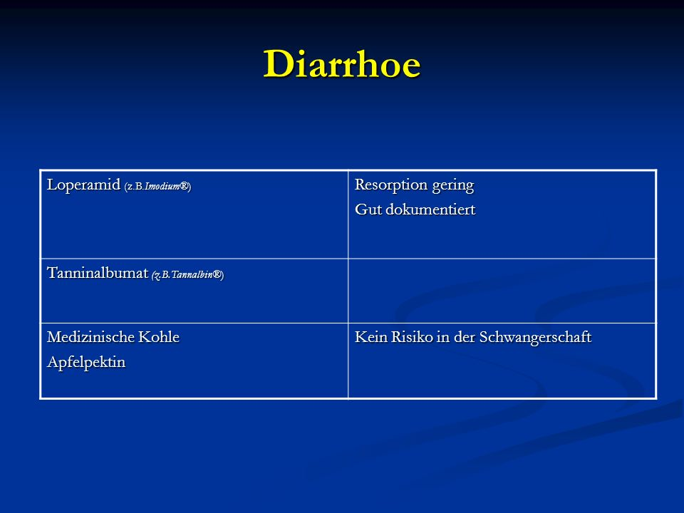 Diarrhoe Loperamid (z.B.Imodium®) Resorption gering Gut dokumentiert Tanninalbumat (z.B.Tannalbin®) Medizinische Kohle Apfelpektin Kein Risiko in der