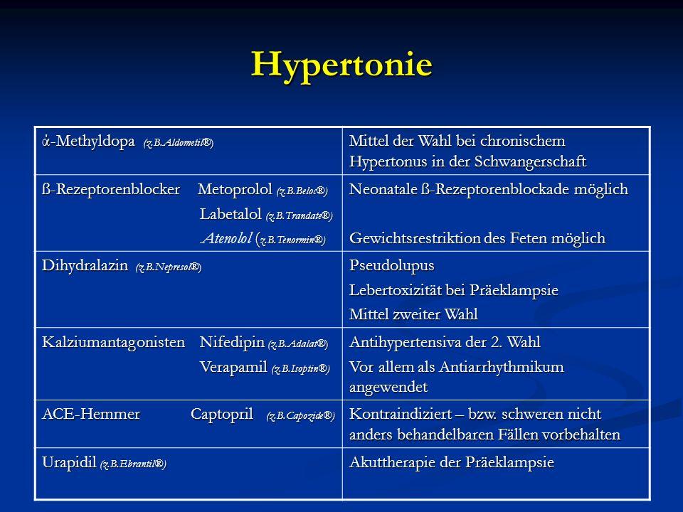 Hypertonie ά-Methyldopa (z.B.Aldometil®) Mittel der Wahl bei chronischem Hypertonus in der Schwangerschaft ß-Rezeptorenblocker Metoprolol (z.B.Beloc®)