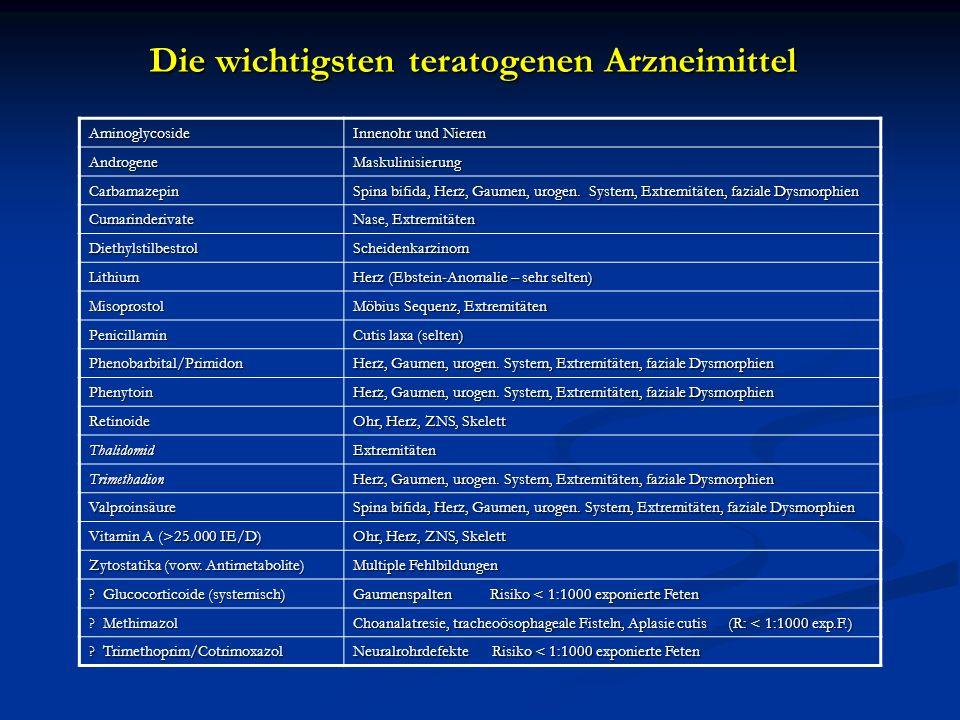 Die wichtigsten teratogenen Arzneimittel Aminoglycoside Innenohr und Nieren AndrogeneMaskulinisierung Carbamazepin Spina bifida, Herz, Gaumen, urogen.