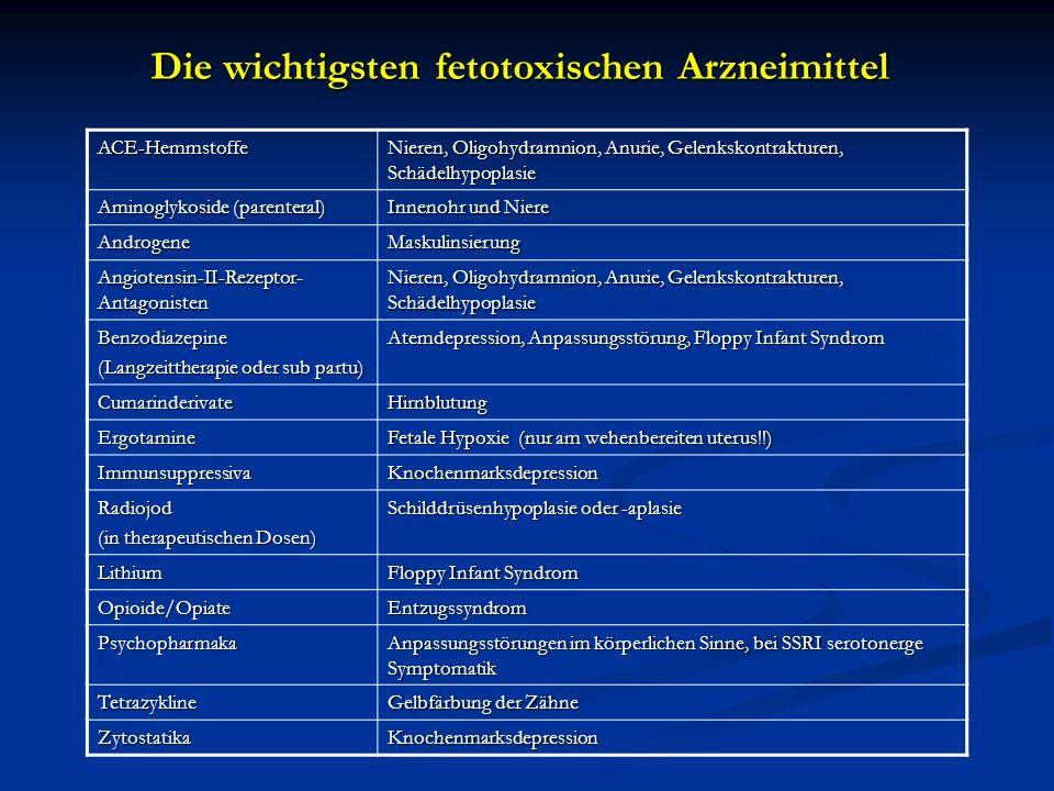 Die wichtigsten fetotoxischen Arzneimittel ACE-Hemmstoffe Nieren, Oligohydramnion, Anurie, Gelenkskontrakturen, Schädelhypoplasie Aminoglykoside (pare